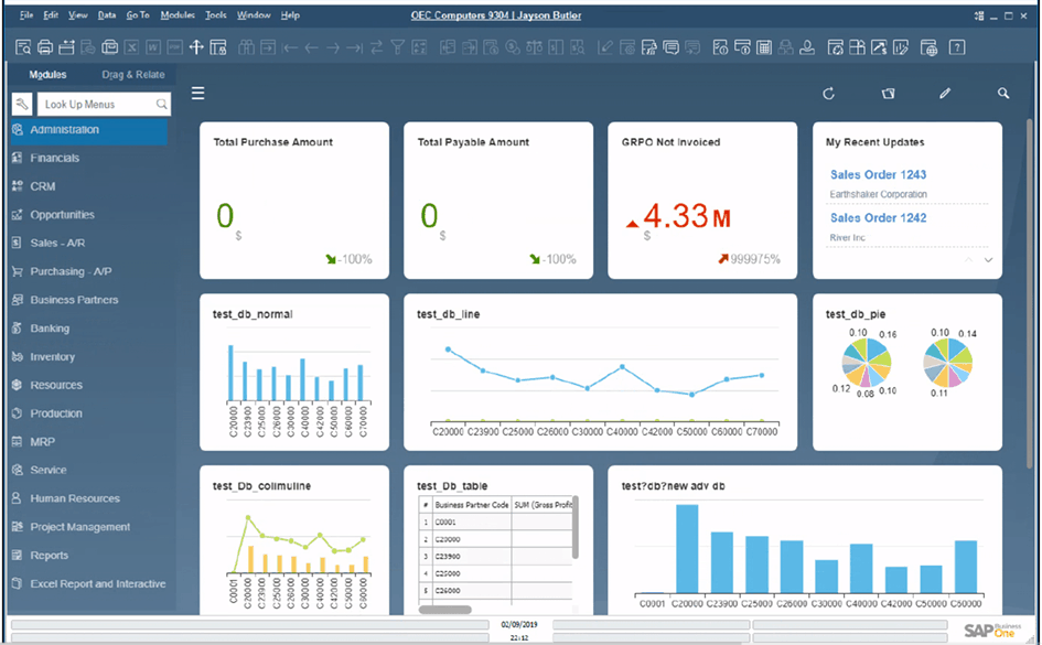 Web Client User Dashboard for SAP Business One