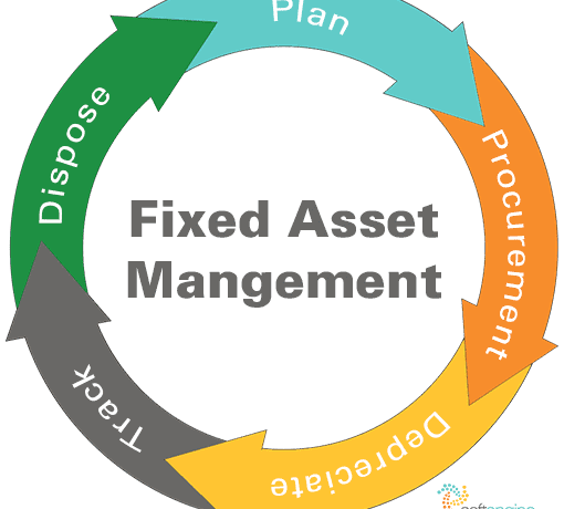 WEBINAR: Fixed Asset Management