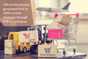 Ecommerce BOOMed in 2020 and it doesn't look to slow down all that much. In fact, In March of 2020, a worldwide survey by Statista found that 11% of manufacturers and 10% of distributors were generating 81% to 100% of their revenues through B2B e-commerce, and that was before Covid-19 was widespread