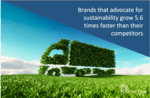 2021 Warehouse Distribution Trend promotes brands that advocate for sustainability grow 5.6 times faster than their competitors