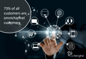 2021 Warehouse Distribution Trends note 73% of all customers are omnichannel customers, meaning they use multiple channels while completing a purchase.
