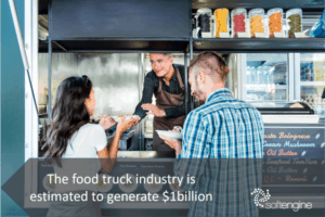 2021 Warehouse Distribution trends towards food on the go or food subscription boxes. Subscription recipe boxes like Blue Apron, Freshly, and Purple Carrot are expanding rapidly and the food truck industry is estimated to generate $1billion in revenue